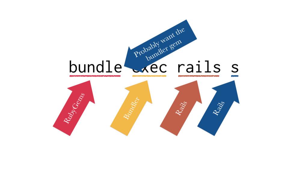 bundle exec rails s RubyGems Bundler Rails Rail...