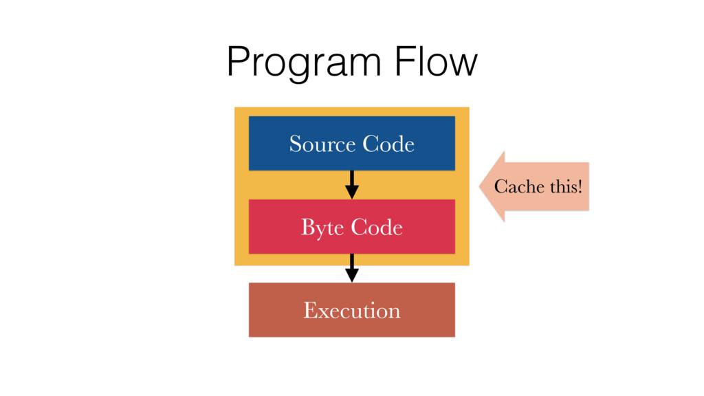 Program Flow Source Code Byte Code Execution Ca...