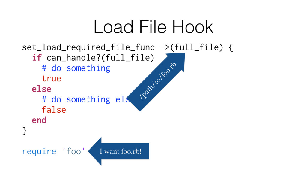 Load File Hook set_load_required_file_func ->(f...