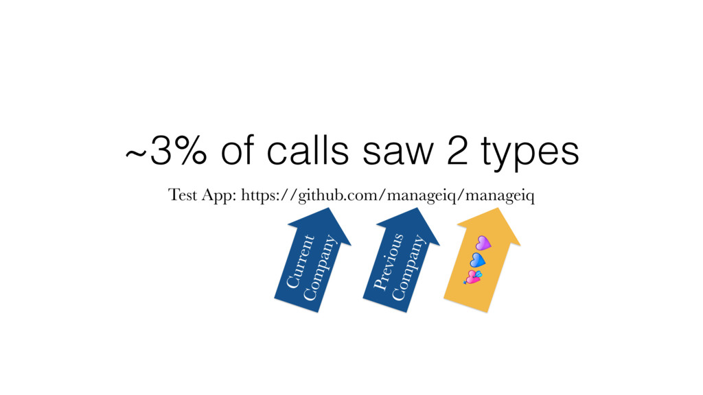 ~3% of calls saw 2 types Test App: https://gith...