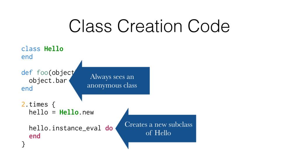 Class Creation Code class Hello end def foo(obj...
