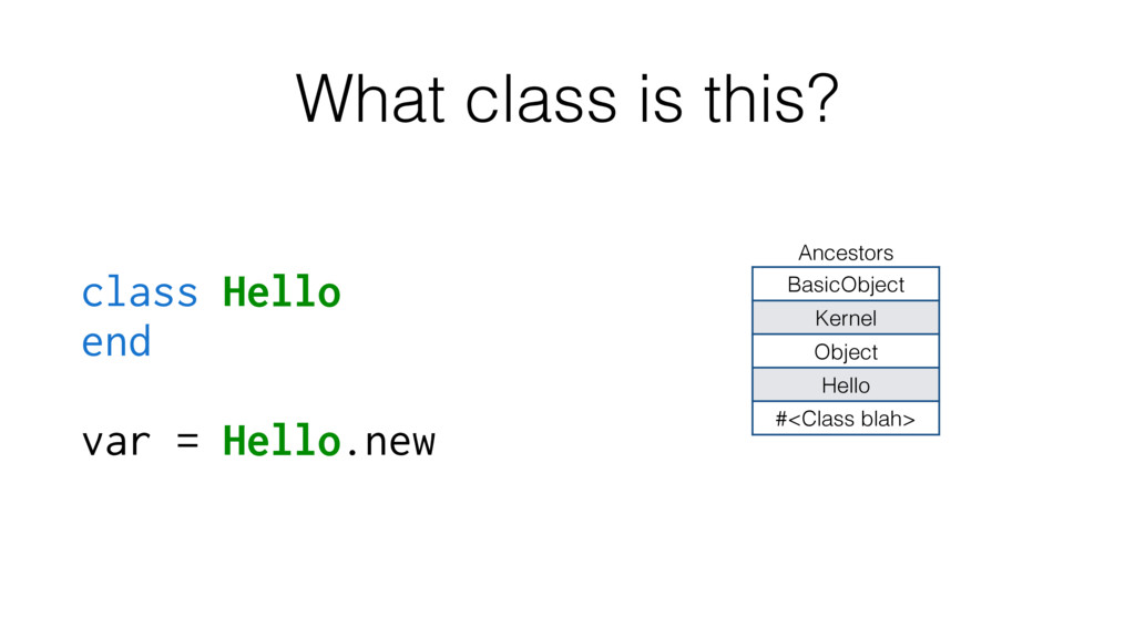 What class is this? class Hello end var = Hello...