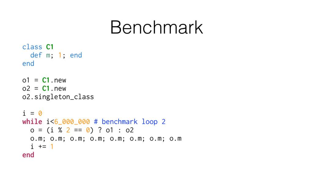Benchmark class C1 def m; 1; end end o1 = C1.ne...