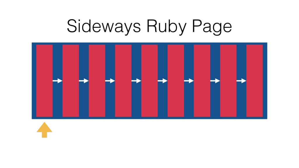 Sideways Ruby Page