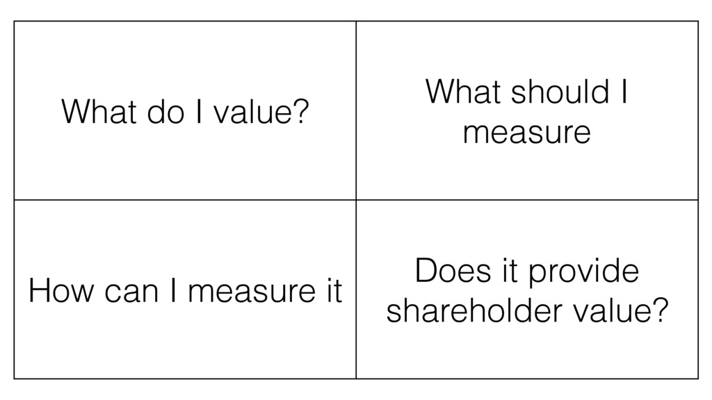 What do I value? What should I measure How can ...