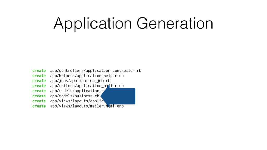Application Generation create app/controllers/a...