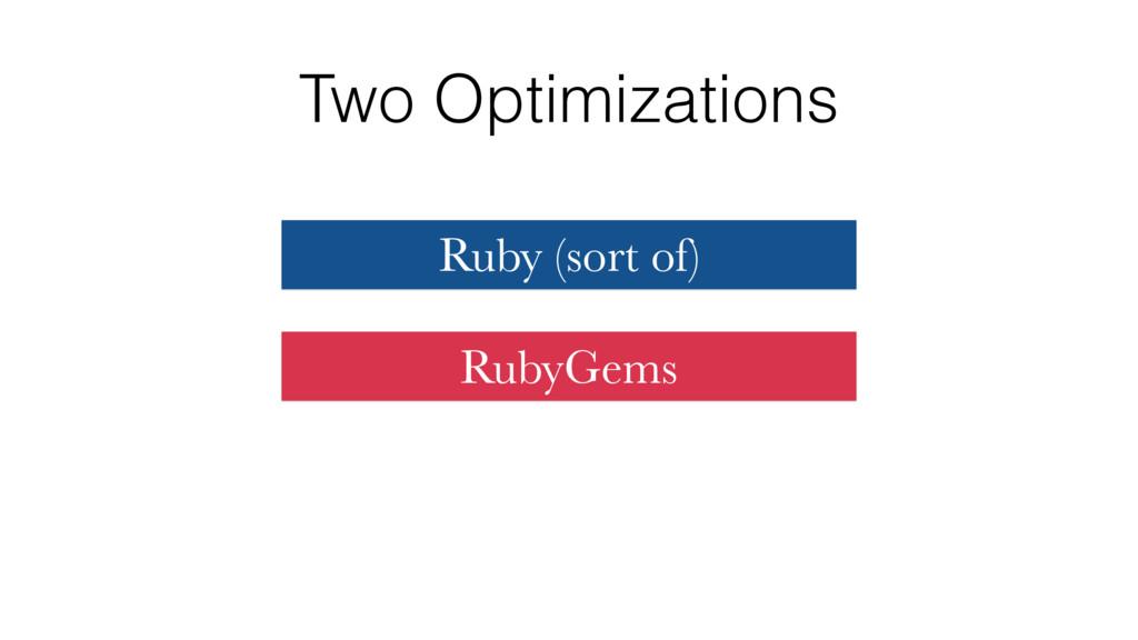 Two Optimizations Ruby (sort of) RubyGems