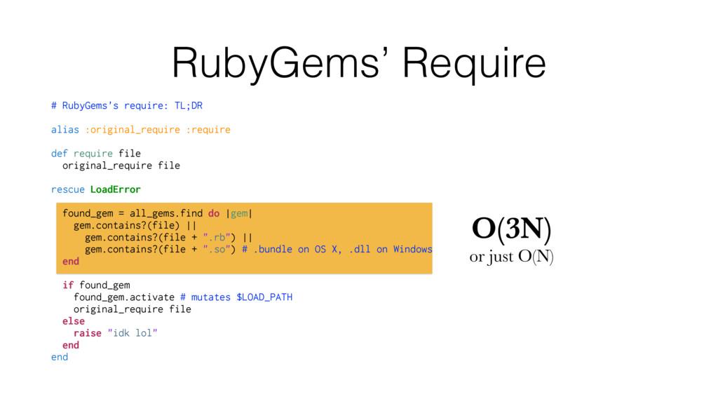 # RubyGems's require: TL;DR alias :original_req...