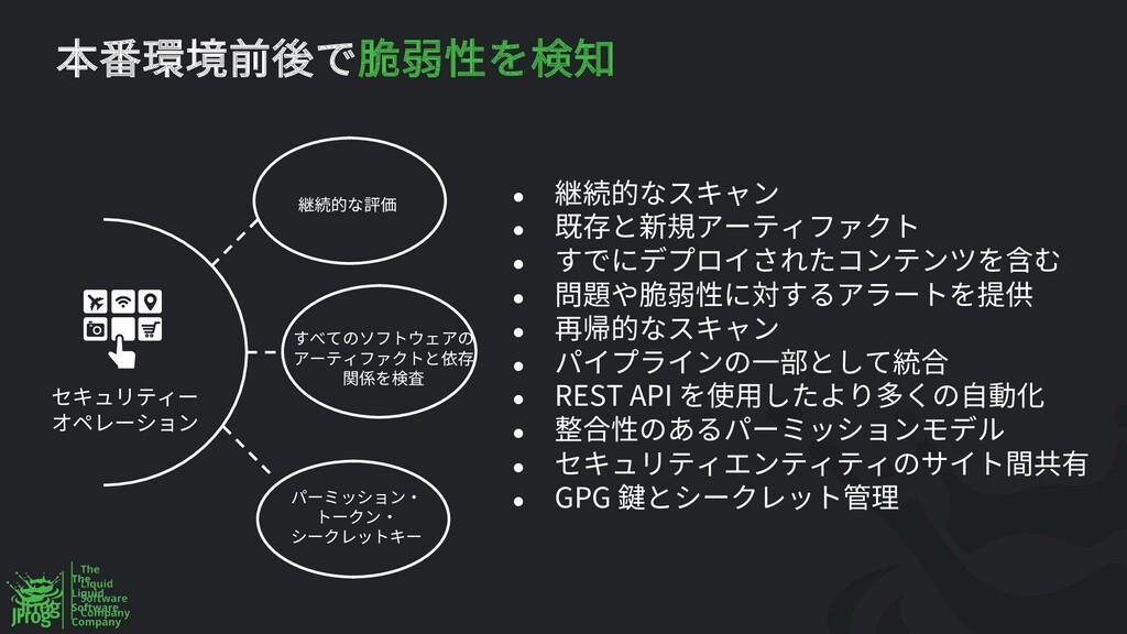● ● ● ● ● ● ● REST API ● ● ● GPG