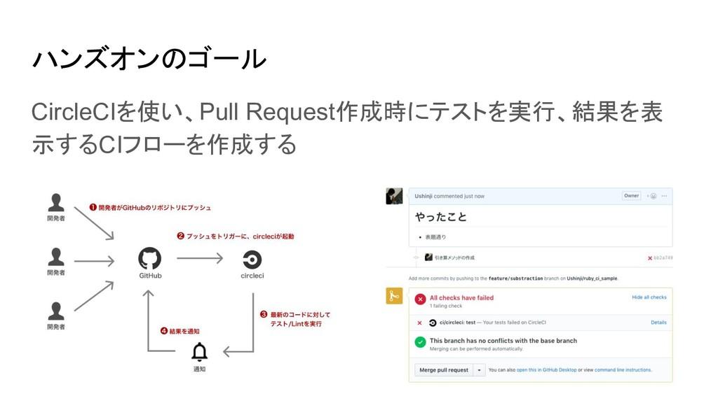 ハンズオンのゴール CircleCIを使い、Pull Request作成時にテストを実行、結果...