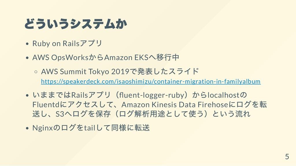 どういうシステムか Ruby on Rails アプリ AWS OpsWorks からAmaz...