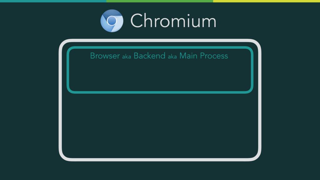 Chromium Browser aka Backend aka Main Process