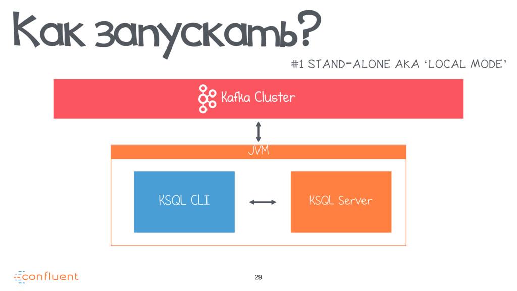29 Kafka Cluster JVM KSQL Server KSQL CLI #1 ST...