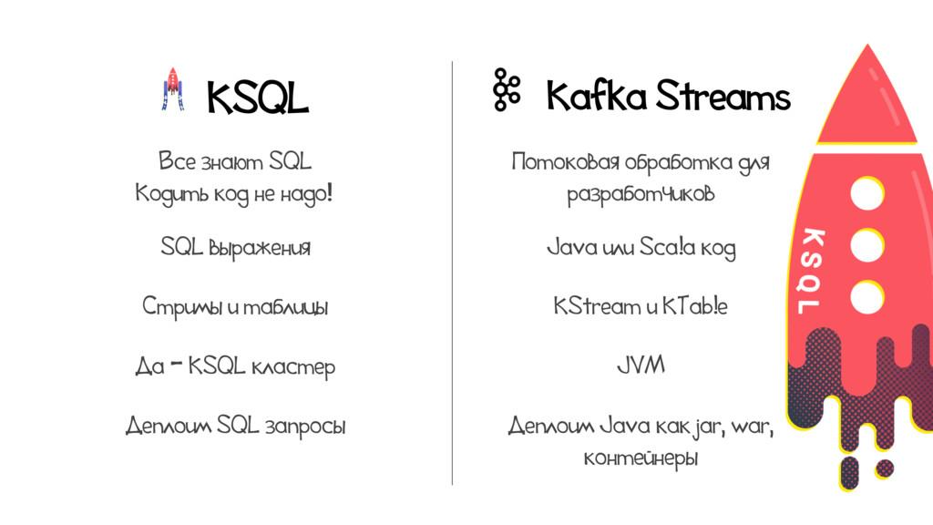 KSQL Kafka Streams Все знают SQL Кодить код не ...