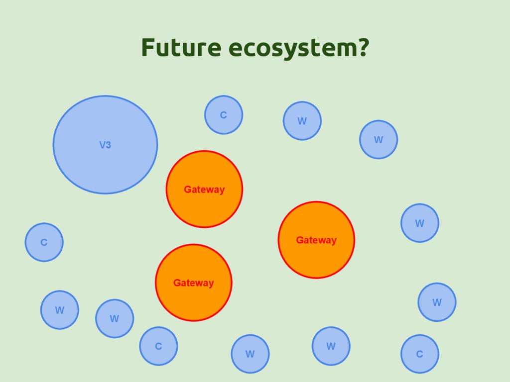 V3 W W W W W C W C C C W Future ecosystem? W Ga...
