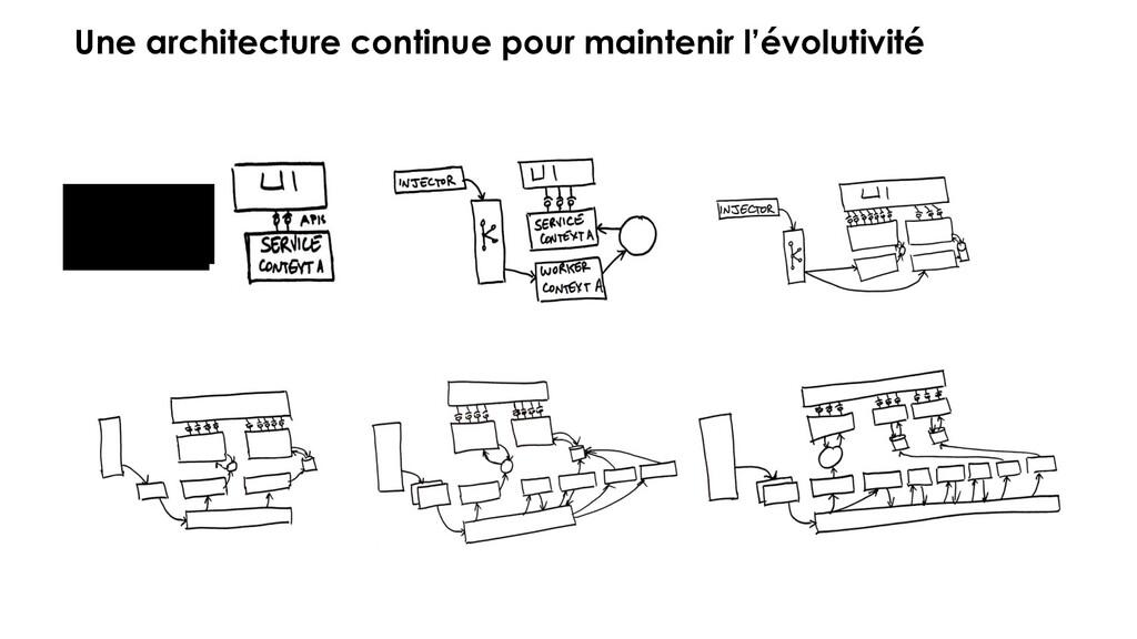 Une architecture continue pour maintenir l'évol...