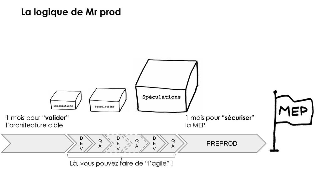 """PREPROD 1 mois pour """"sécuriser"""" la MEP La logiq..."""