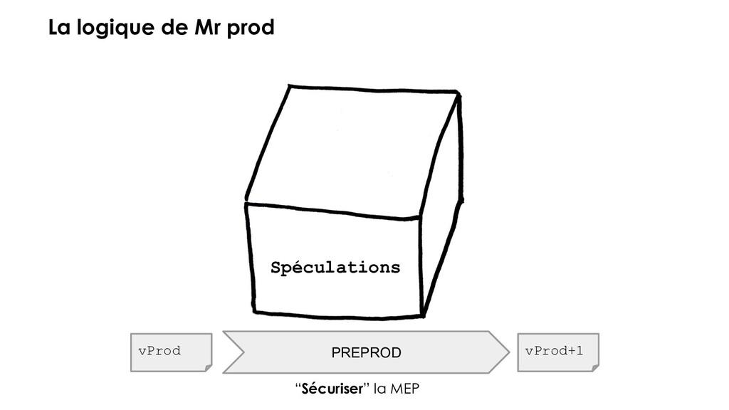 PREPROD La logique de Mr prod Spéculations vPro...