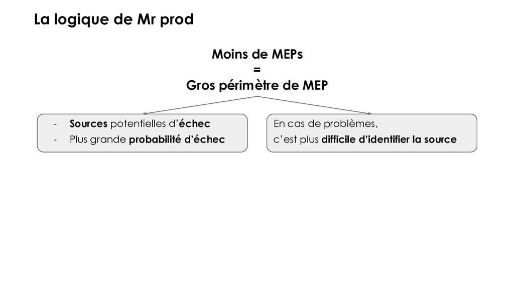 La logique de Mr prod - Sources potentielles d'...