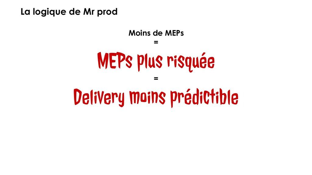 La logique de Mr prod Moins de MEPs = MEPs plus...