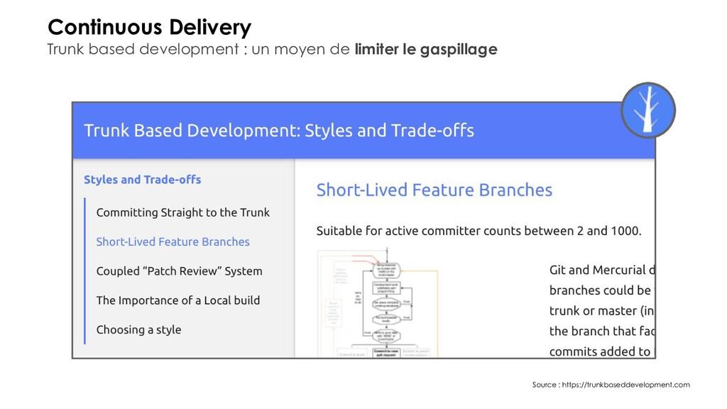Continuous Delivery Trunk based development : u...