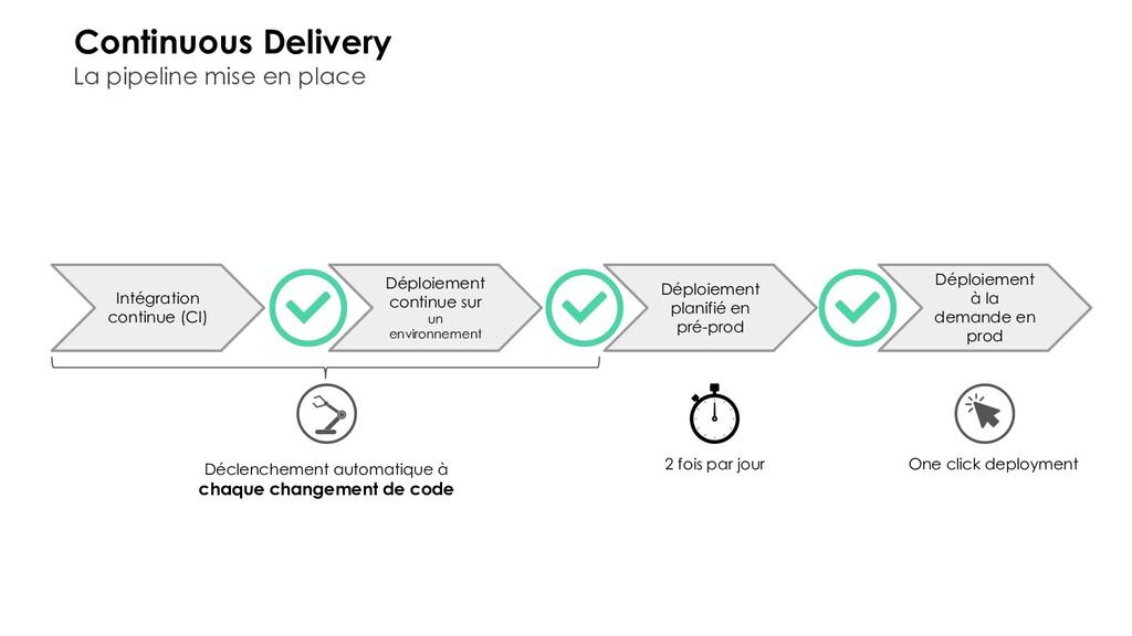 Continuous Delivery La pipeline mise en place I...