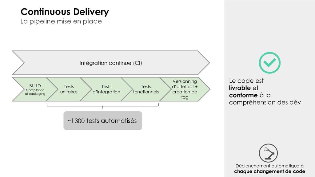 ~1300 tests automatisés Intégration continue (C...