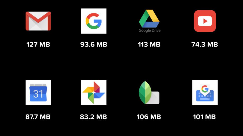 127 MB 93.6 MB 113 MB 74.3 MB 87.7 MB 83.2 MB 1...