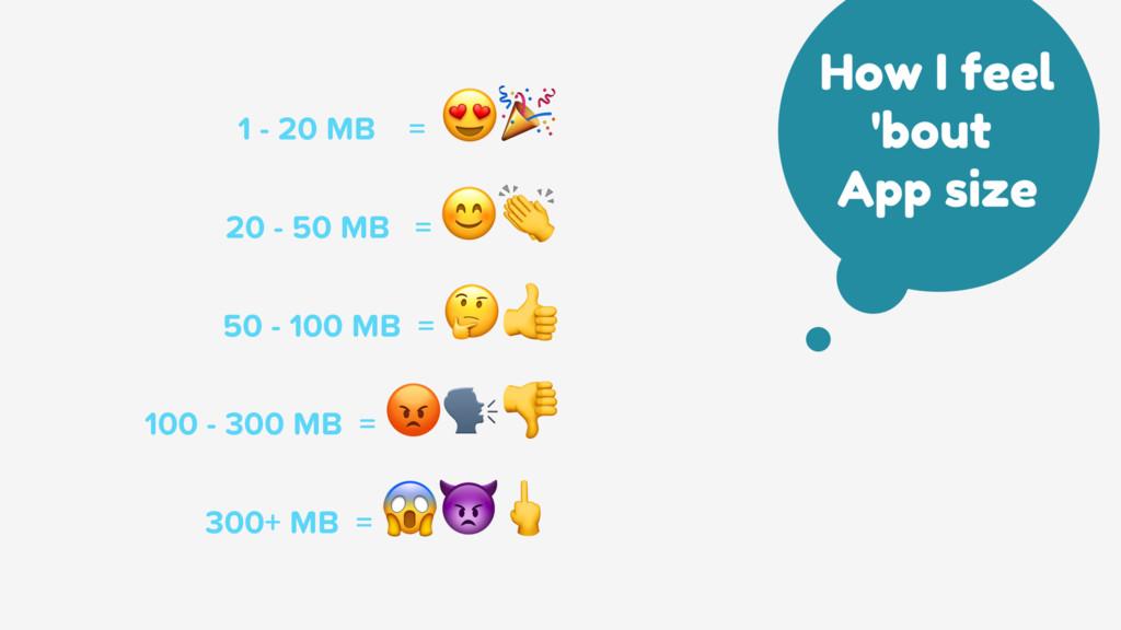 1 - 20 MB =  20 - 50 MB =  50 - 100 MB =  100 -...
