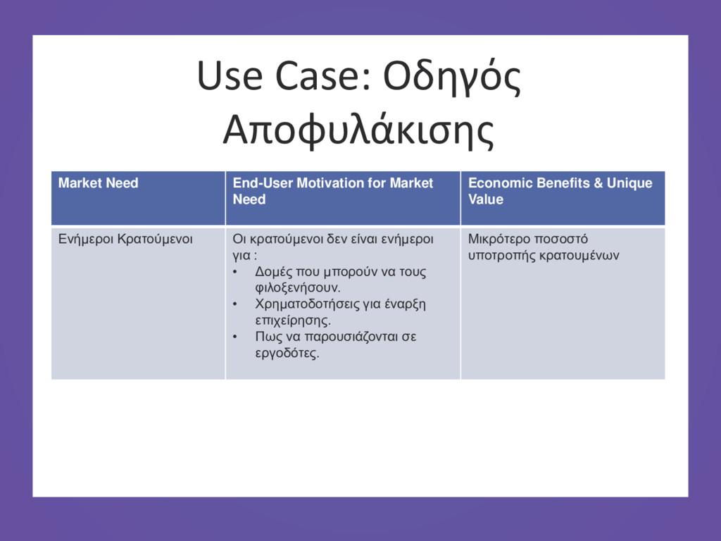 19 STARTUP X 19 STARTUP X Powerpoint Presentati...