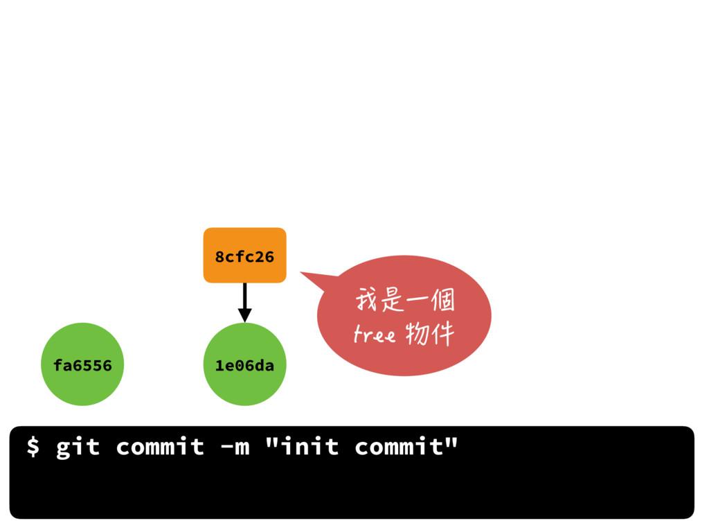 "$ git commit -m ""init commit"" fa6556 1e06da 8cf..."