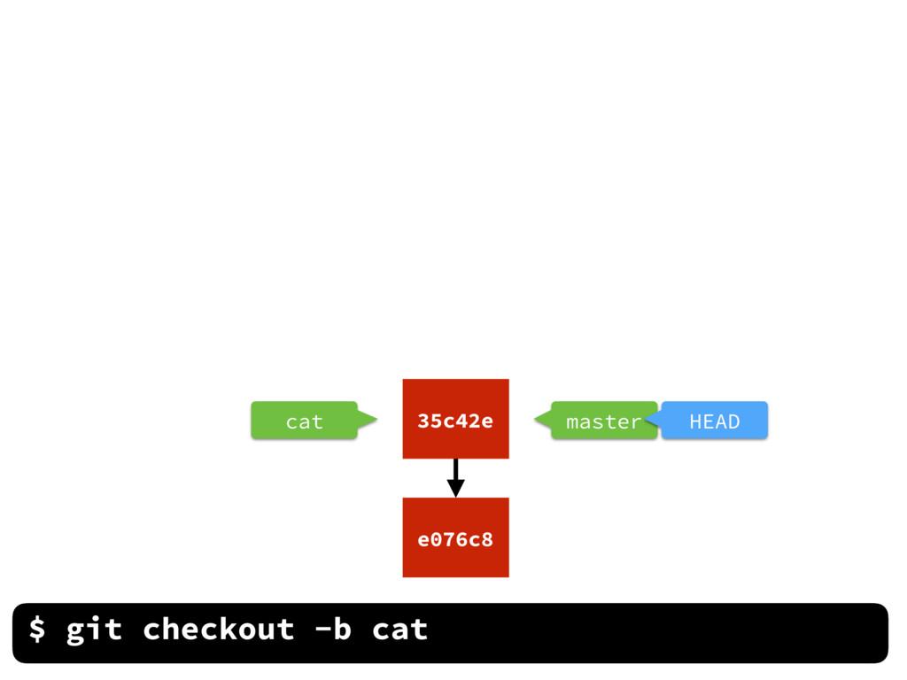 cat $ git checkout -b cat e076c8 35c42e master ...