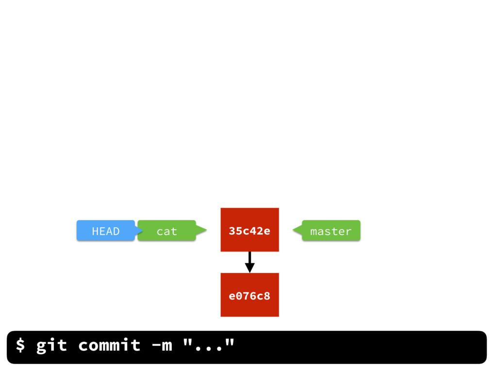 """$ git commit -m """"..."""" e076c8 35c42e master cat ..."""