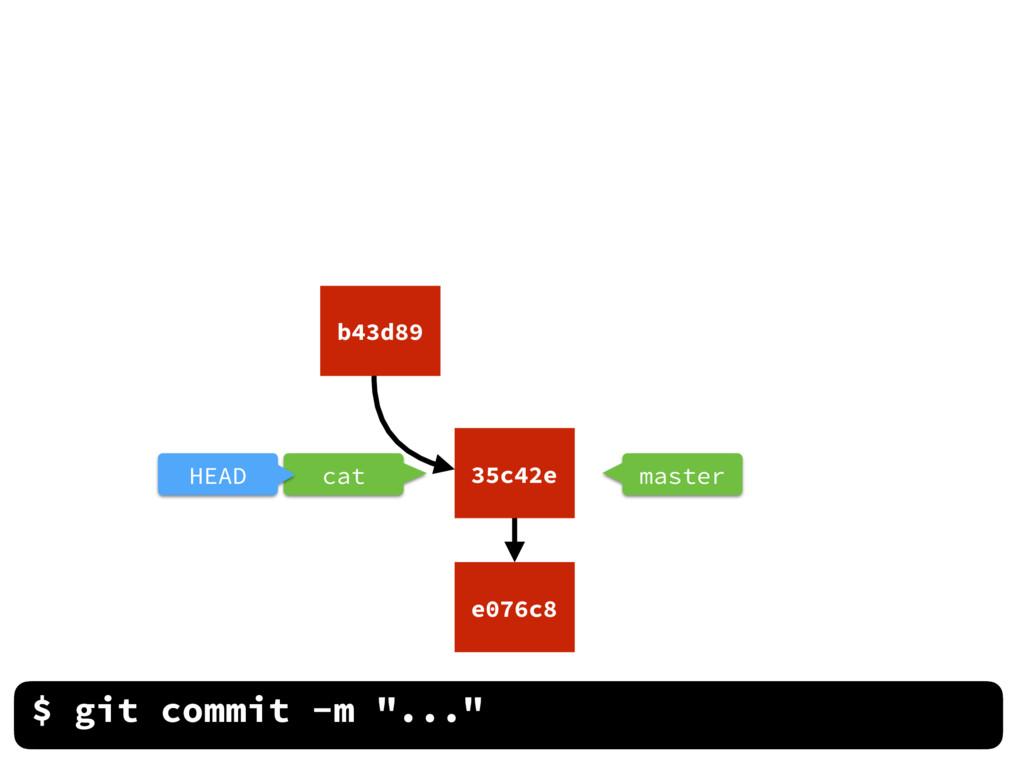 """$ git commit -m """"..."""" e076c8 35c42e b43d89 mast..."""