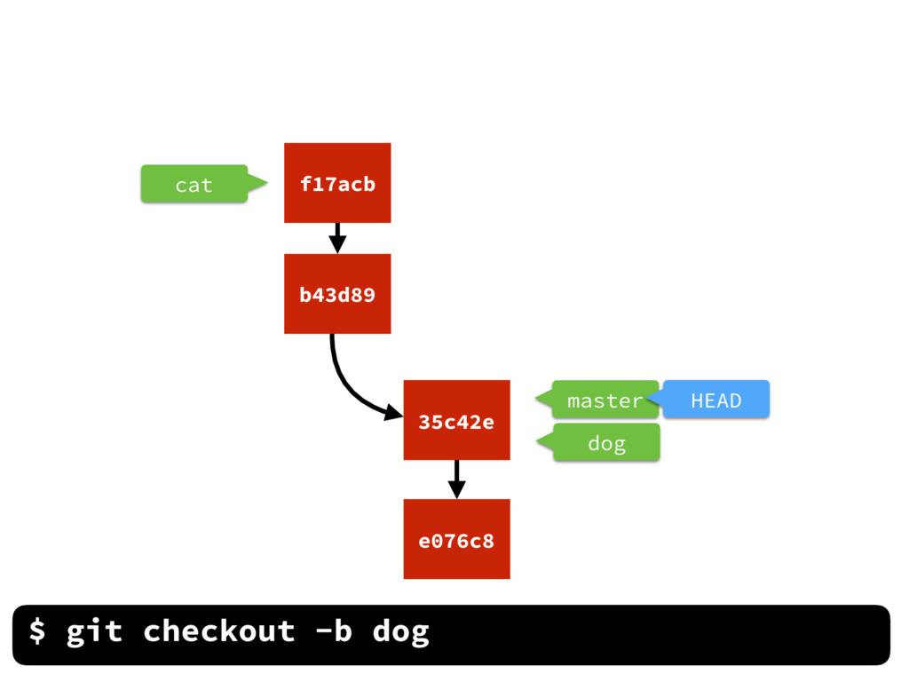 dog cat $ git checkout -b dog e076c8 35c42e b43...