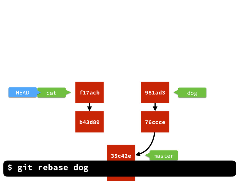 35c42e 76ccce 981ad3 dog master b43d89 f17acb c...