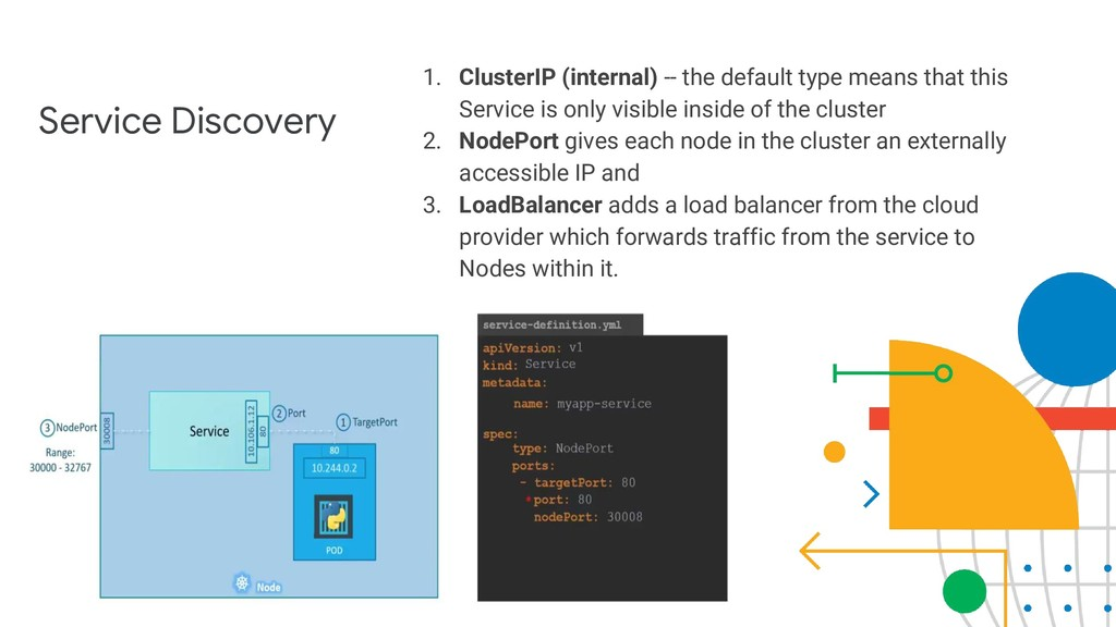 Service Discovery 1. ClusterIP (internal) -- th...