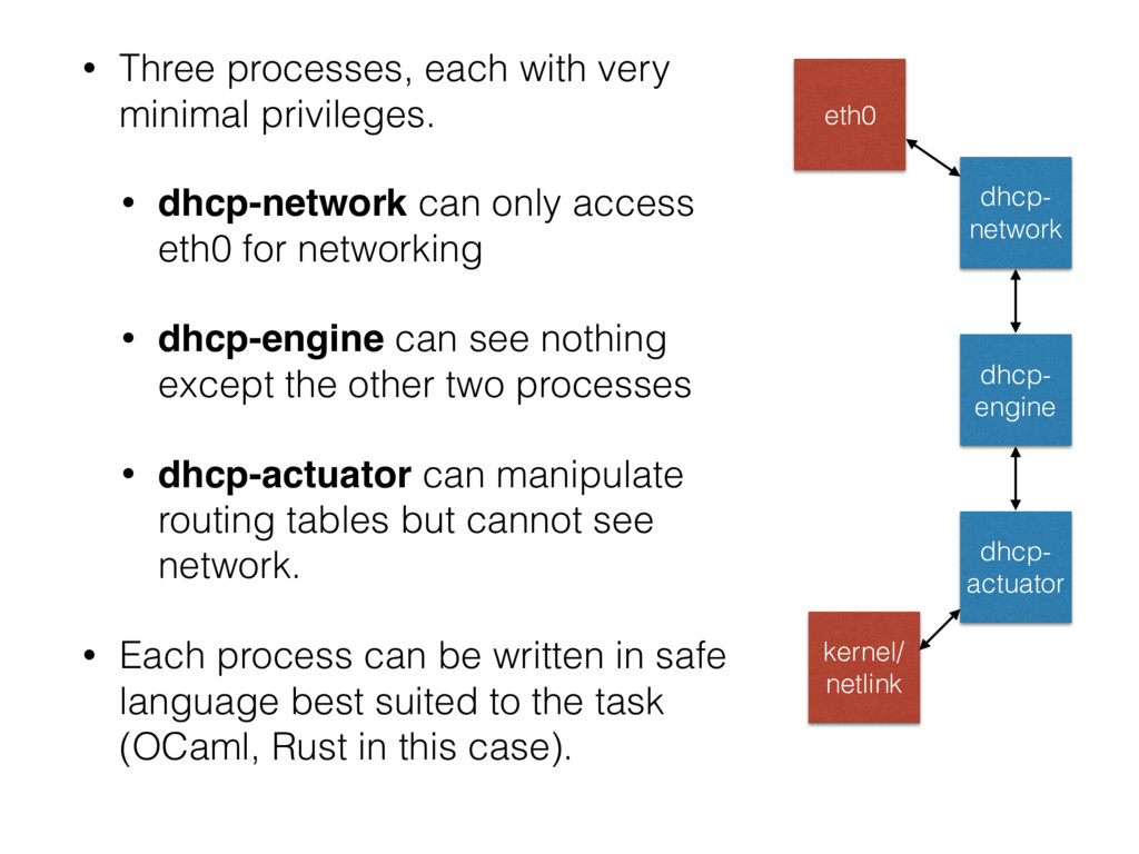 dhcp- network dhcp- actuator dhcp- engine eth0 ...