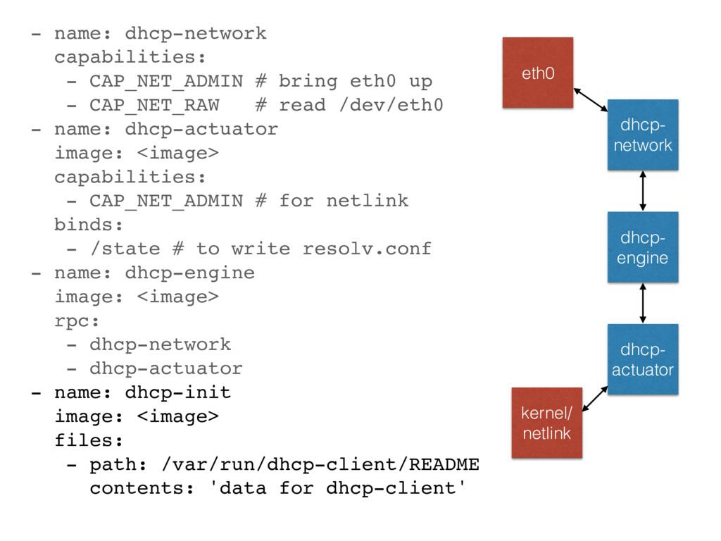 - name: dhcp-network capabilities: - CAP_NET_AD...