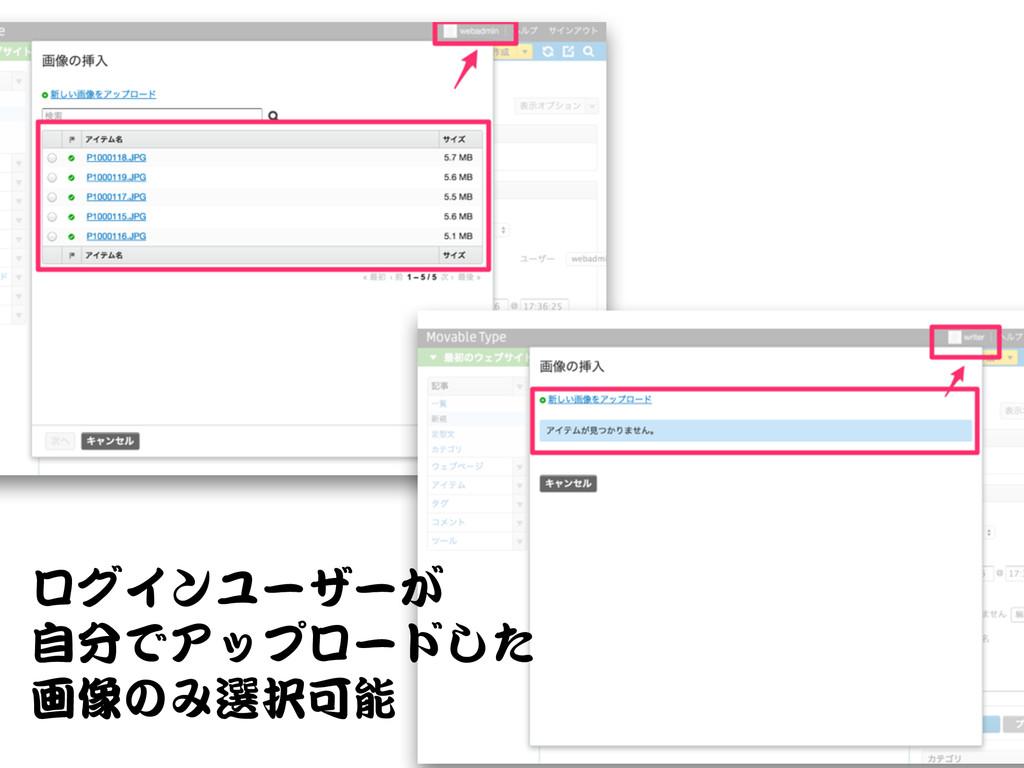 ログインユーザーが   自分でアップロードした   画像のみ選択可能
