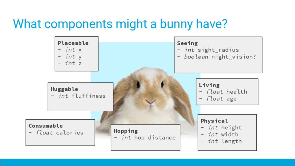 What components might a bunny have? Placeable -...