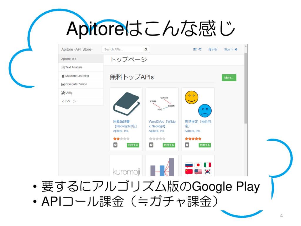 Apitoreはこんな感じ 4 • 要するにアルゴリズム版のGoogle Play • API...