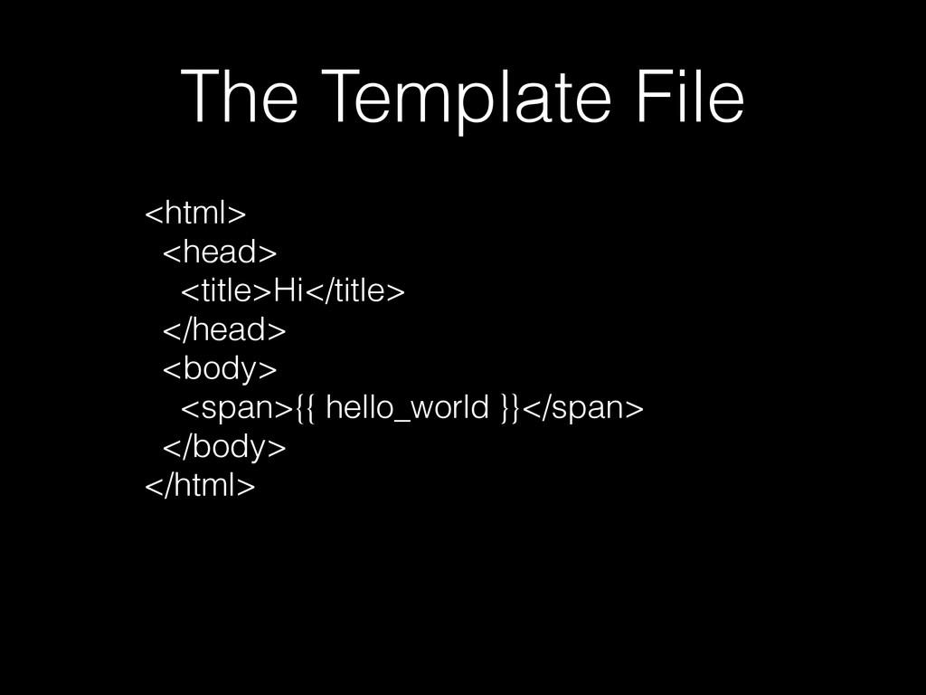 The Template File <html> <head> <title>Hi</titl...