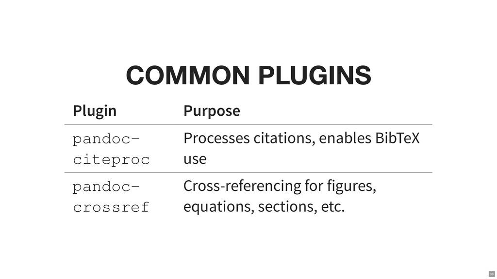 COMMON PLUGINS Plugin Purpose pandoc- citeproc ...