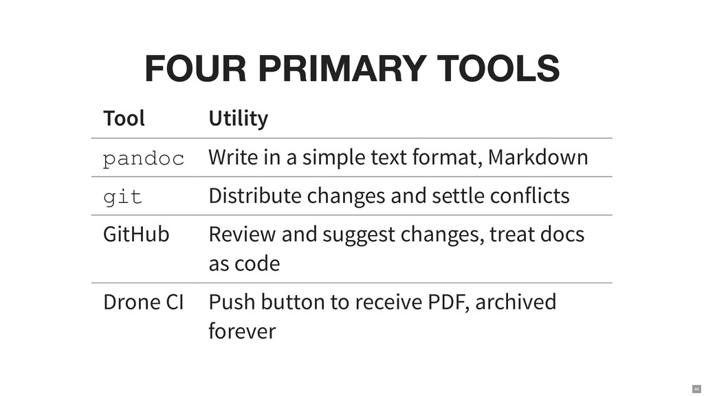 FOUR PRIMARY TOOLS Tool Utility pandoc Write in...