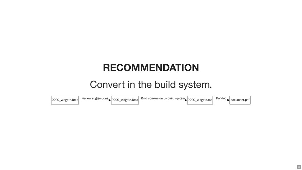 RECOMMENDATION Convert in the build system. 020...
