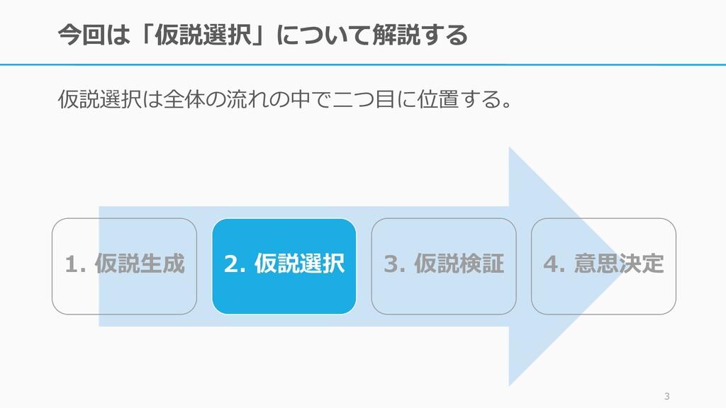 今回は「仮説選択」について解説する 仮説選択は全体の流れの中で二つ目に位置する。 3 1. 仮...