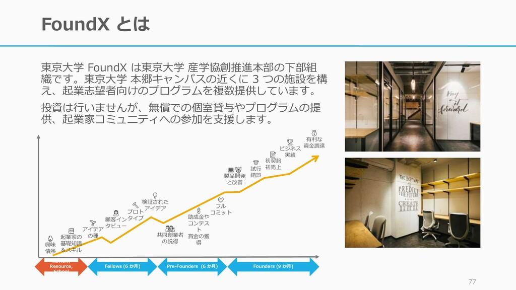 FoundX とは 77 東京大学 FoundX は東京大学 産学協創推進本部の下部組 織です...
