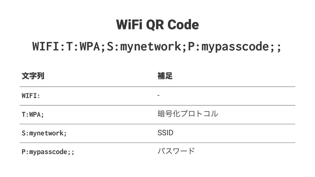 WiFi QR Code WIFI:T:WPA;S:mynetwork;P:mypasscod...