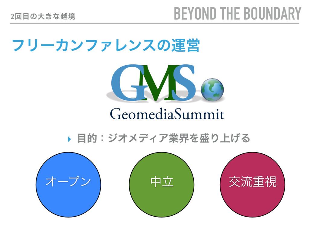 2ճͷେ͖ͳӽڥ ϑϦʔΧϯϑΝϨϯεͷӡӦ BEYOND THE BOUNDARY Geo...